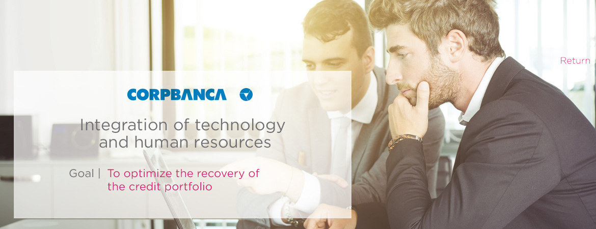 Integration of technology and human resources